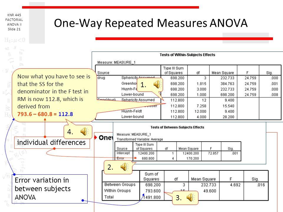 One-Way Repeated Measures ANOVA KNR 445 FACTORIAL ANOVA II Slide 20 Error SS in non-RM ANOVA = 793.6 Error SS in RM ANOVA = 793.6 – 680.8 = 112.8 1. 2