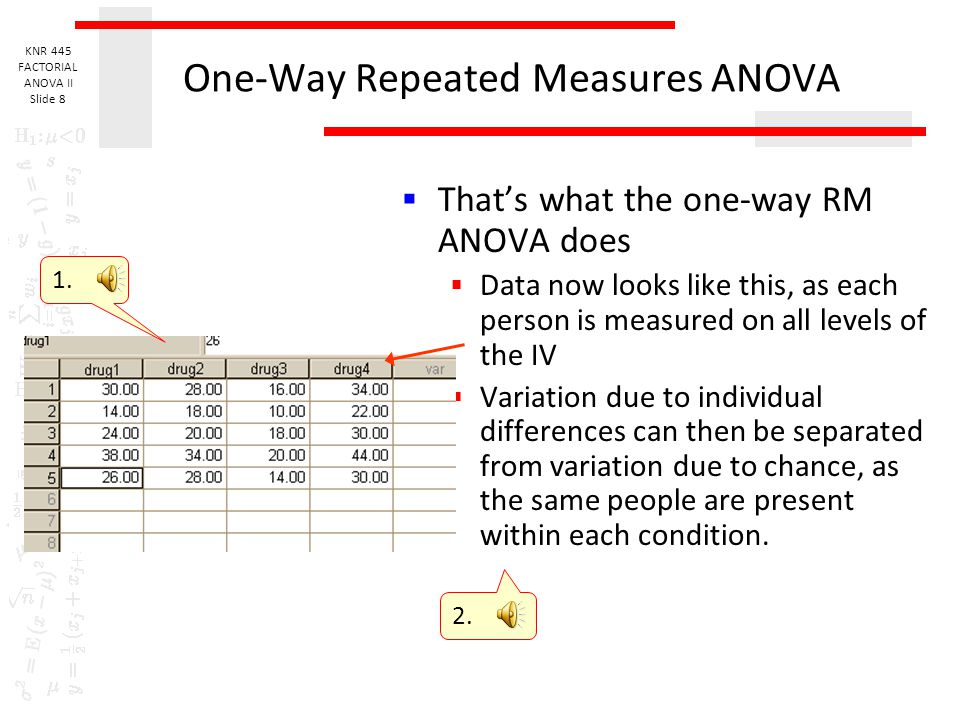 KNR 445 FACTORIAL ANOVA II Slide 7 One-Way Repeated Measures ANOVA  Example, with chat about variance partitioning and assumptions...  Remember the