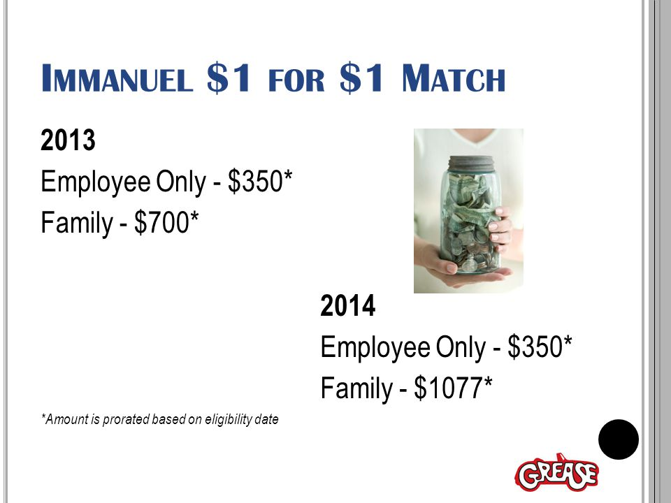 I MMANUEL $1 FOR $1 M ATCH 2013 Employee Only - $350* Family - $700* *Amount is prorated based on eligibility date 2014 Employee Only - $350* Family - $1077*