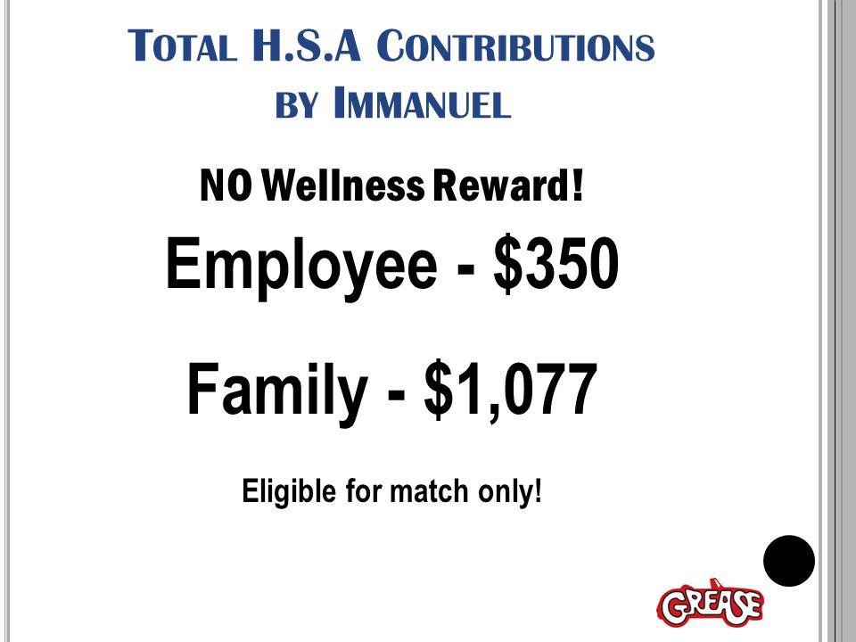 T OTAL H.S.A C ONTRIBUTIONS BY I MMANUEL NO Wellness Reward.