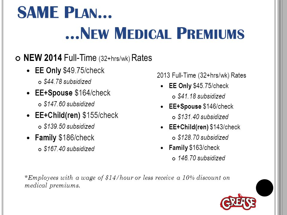 SAME P LAN … …N EW M EDICAL P REMIUMS NEW 2014 Full-Time (32+hrs/wk) Rates EE Only $49.75/check $44.78 subsidized EE+Spouse $164/check $147.60 subsidized EE+Child(ren) $155/check $139.50 subsidized Family $186/check $167.40 subsidized 2013 Full-Time (32+hrs/wk) Rates EE Only $45.75/check $41.18 subsidized EE+Spouse $146/check $131.40 subsidized EE+Child(ren) $143/check $128.70 subsidized Family $163/check 146.70 subsidized *Employees with a wage of $14/hour or less receive a 10% discount on medical premiums.