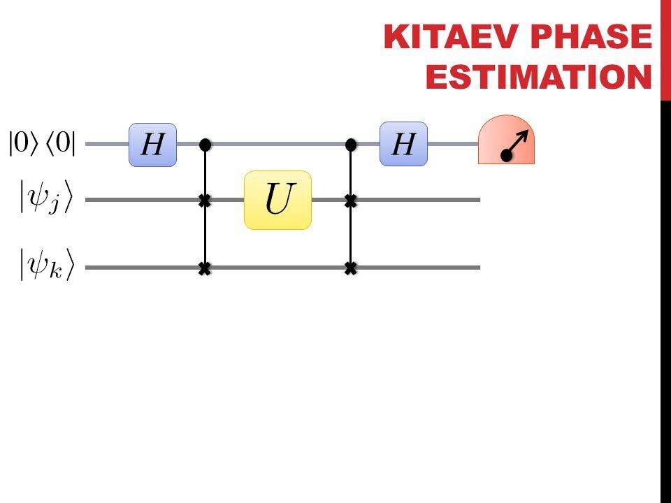 KITAEV PHASE ESTIMATION