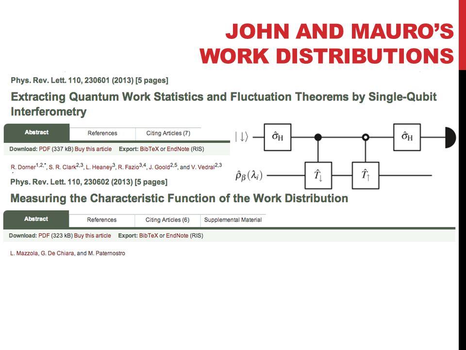 JOHN AND MAURO'S WORK DISTRIBUTIONS