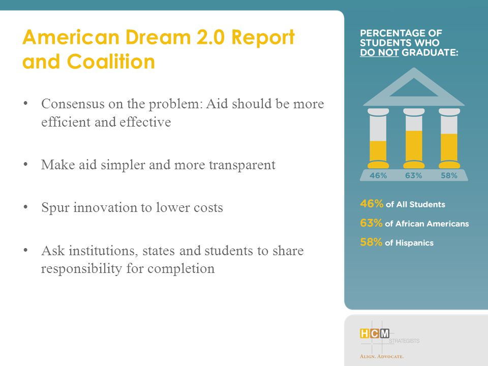 American Dream 2.0 Report and Coalition Consensus on the problem: Aid should be more efficient and effective Make aid simpler and more transparent Spur innovation to lower costs Ask institutions, states and students to share responsibility for completion