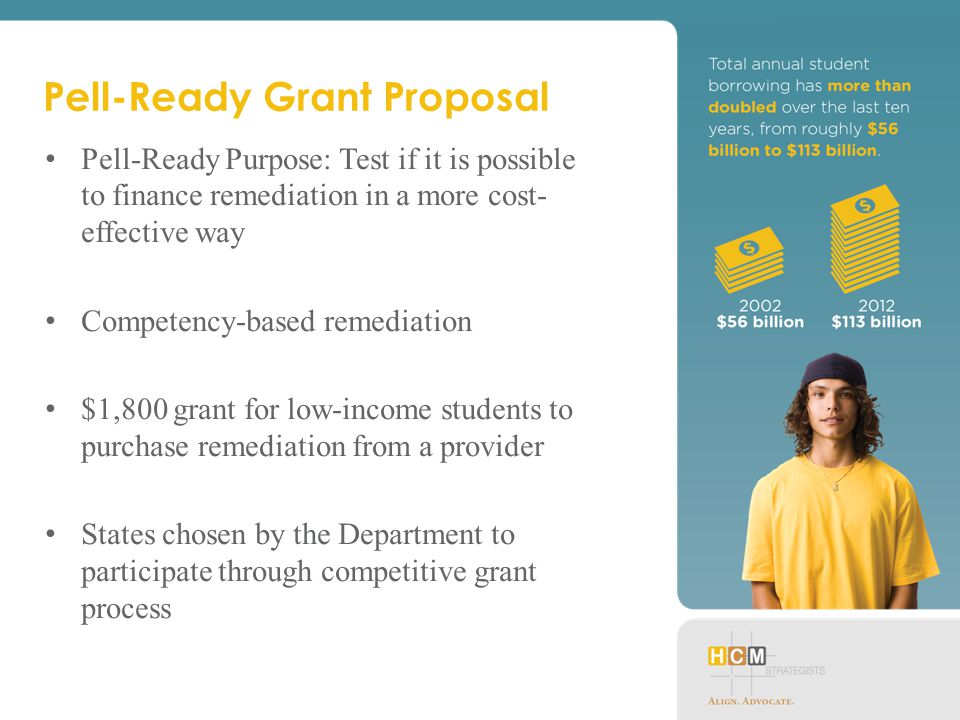 Pell-Ready Grant Proposal Pell-Ready Purpose: Test if it is possible to finance remediation in a more cost- effective way Competency-based remediation $1,800 grant for low-income students to purchase remediation from a provider States chosen by the Department to participate through competitive grant process