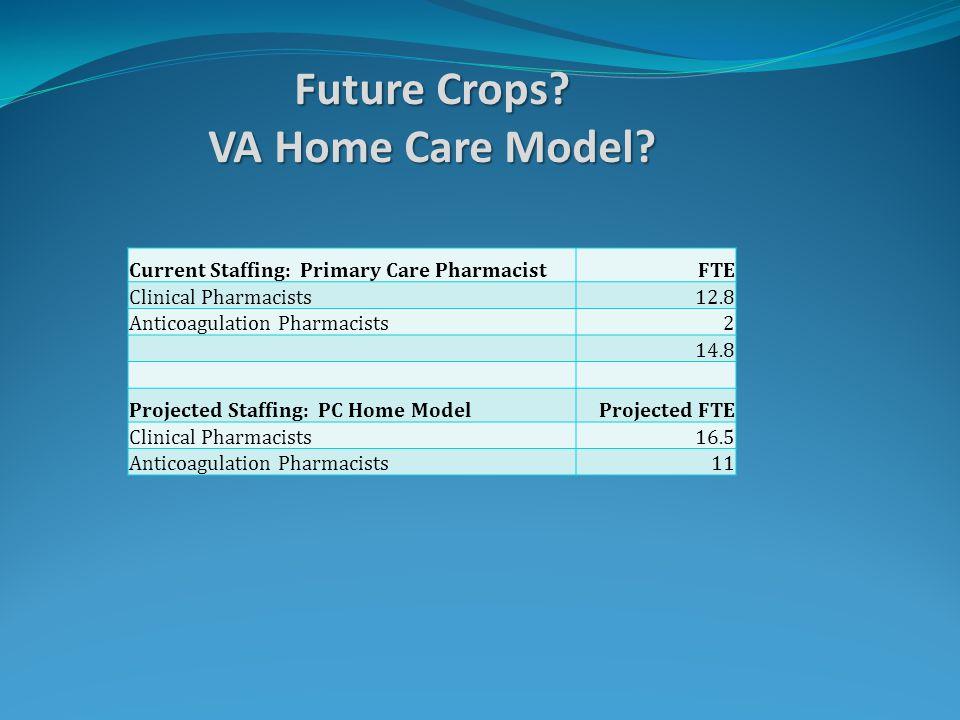 Future Crops. VA Home Care Model.
