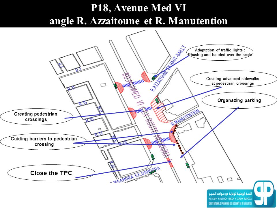 P18, Avenue Med VI angle R. Azzaitoune et R. Manutention Creating advanced sidewalks at pedestrian crossings Organazing parking Creating pedestrian cr