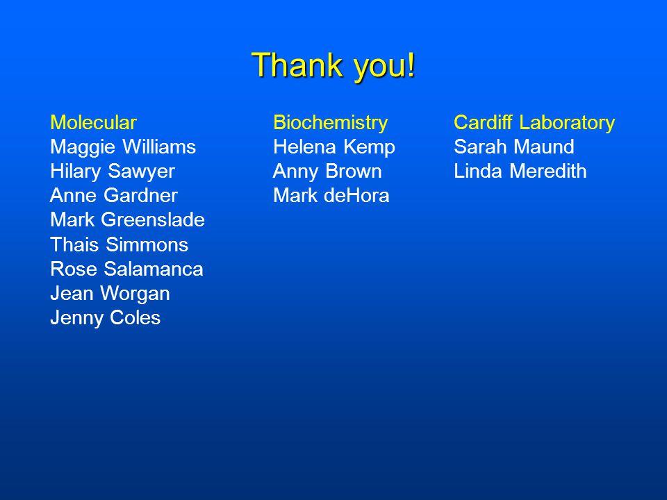 Thank you! Molecular Maggie Williams Hilary Sawyer Anne Gardner Mark Greenslade Thais Simmons Rose Salamanca Jean Worgan Jenny Coles Biochemistry Hele