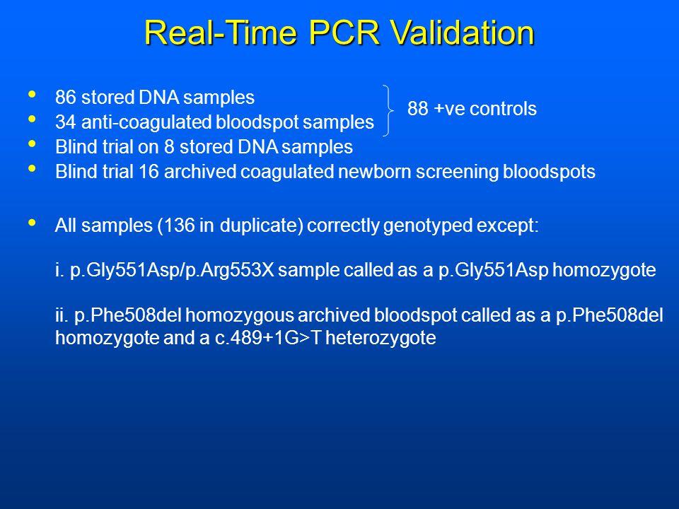 86 stored DNA samples 34 anti-coagulated bloodspot samples Blind trial on 8 stored DNA samples Blind trial 16 archived coagulated newborn screening bl