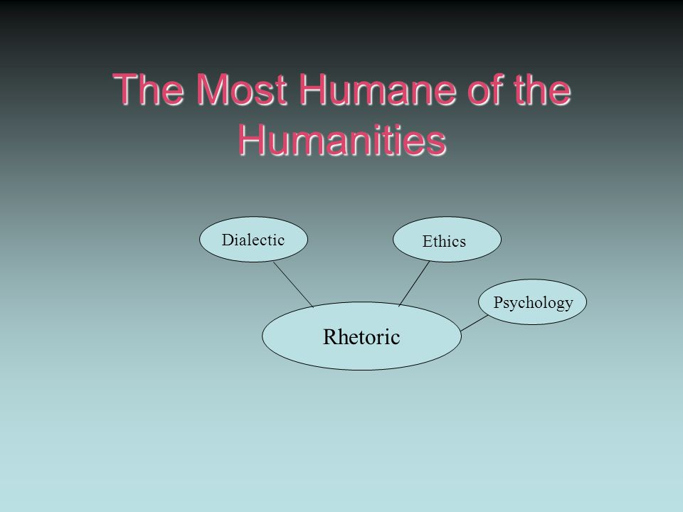 The Most Humane of the Humanities Rhetoric Dialectic Ethics Psychology