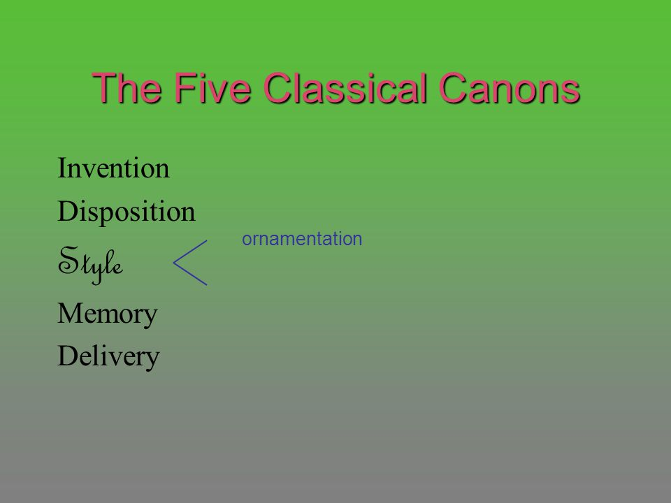 The Five Classical Canons Invention Disposition Style Memory Delivery ornamentation