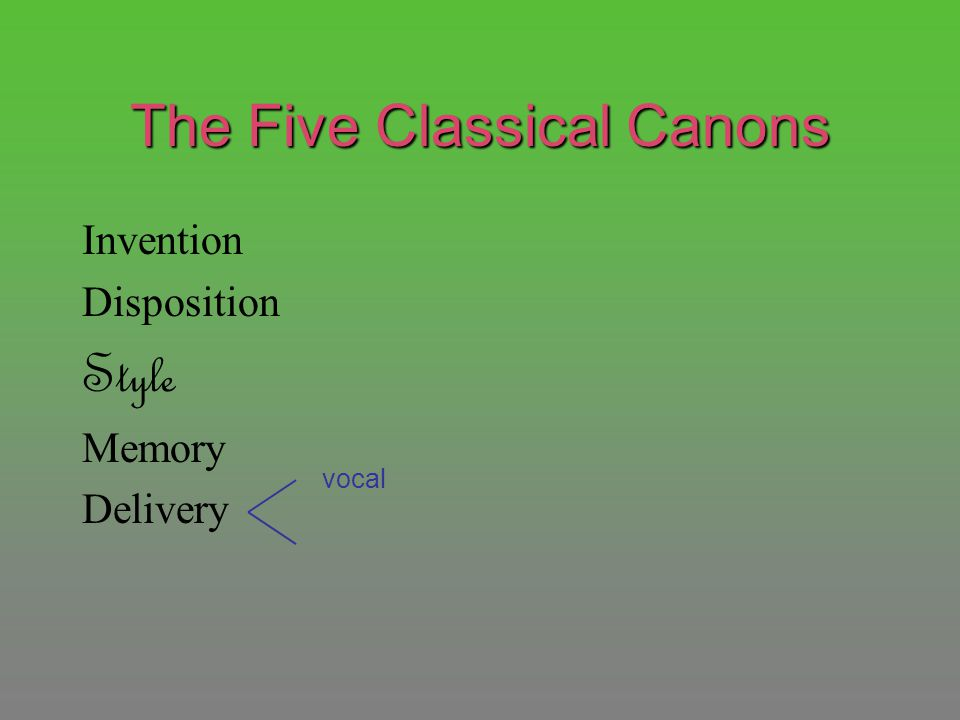 The Five Classical Canons Invention Disposition Style Memory Delivery vocal