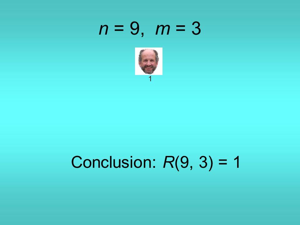 1 Conclusion: R(9, 3) = 1