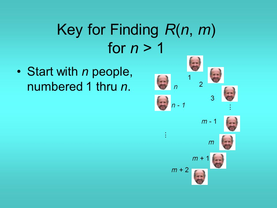 Key for Finding R(n, m) for n > 1 Start with n people, numbered 1 thru n.