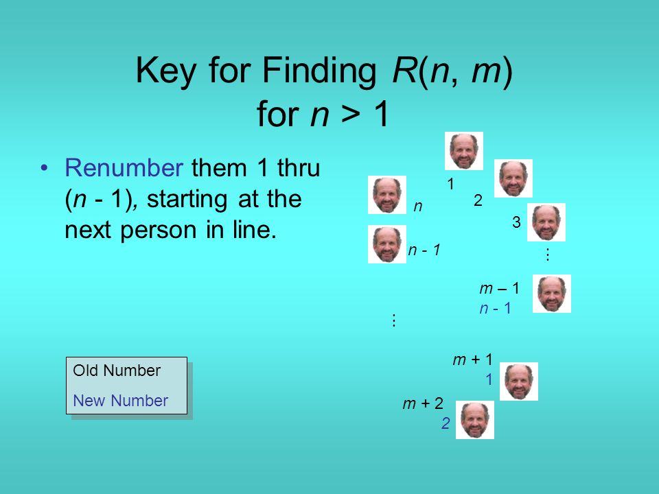 Key for Finding R(n, m) for n > 1 Renumber them 1 thru (n - 1), starting at the next person in line. 1 2 3  m – 1 n - 1 m + 1 1 m + 2 2 n n - 1  Old
