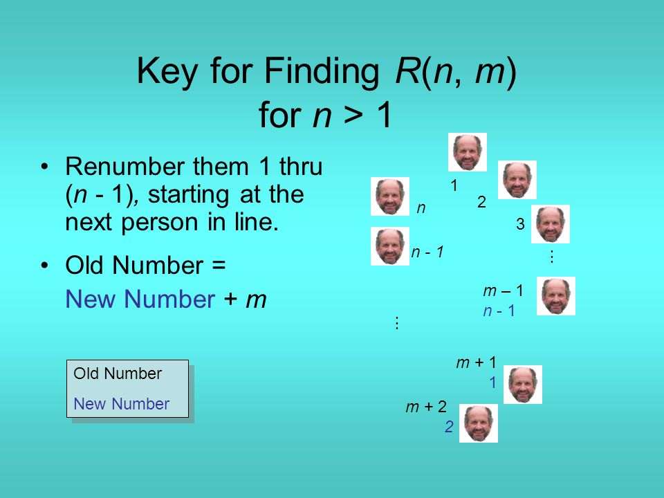 Key for Finding R(n, m) for n > 1 Renumber them 1 thru (n - 1), starting at the next person in line. Old Number = New Number + m Old Number New Number