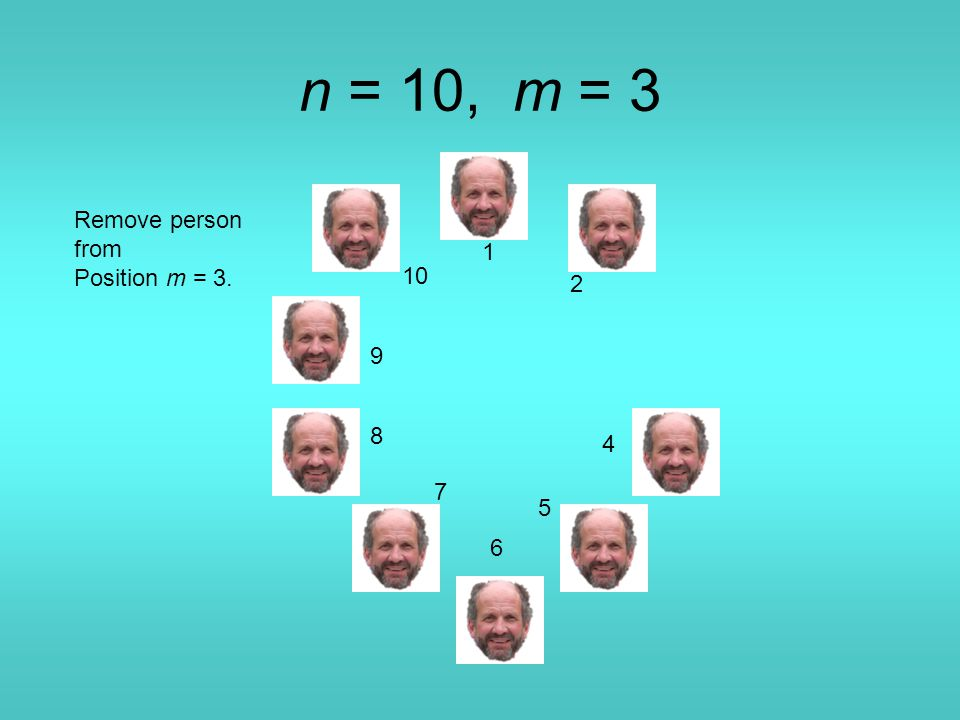 n = 10, m = 3 1 4 5 6 7 8 9 10 Remove person from Position m = 3. 2