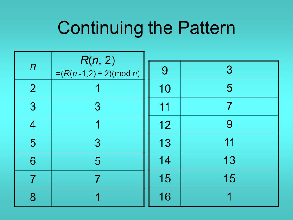 Continuing the Pattern n R(n, 2) =(R(n -1,2) + 2)(mod n) 21 33 41 53 65 77 81 9 3 10 5 11 7 12 9 13 11 1413 15 161