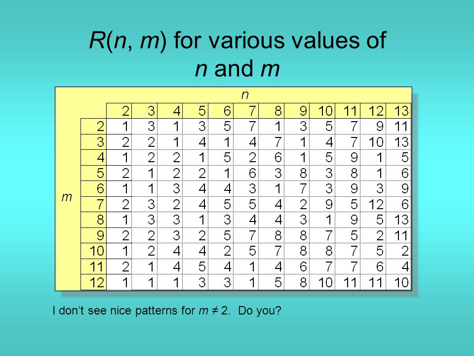 I don't see nice patterns for m ≠ 2. Do you?