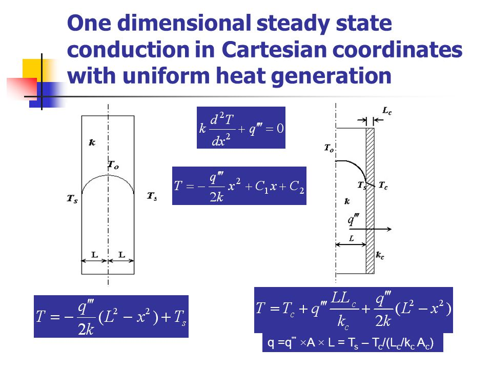 One dimensional steady state conduction in Cartesian coordinates with uniform heat generation q =q ×A × L = T s – T c /(L c /k c A c )