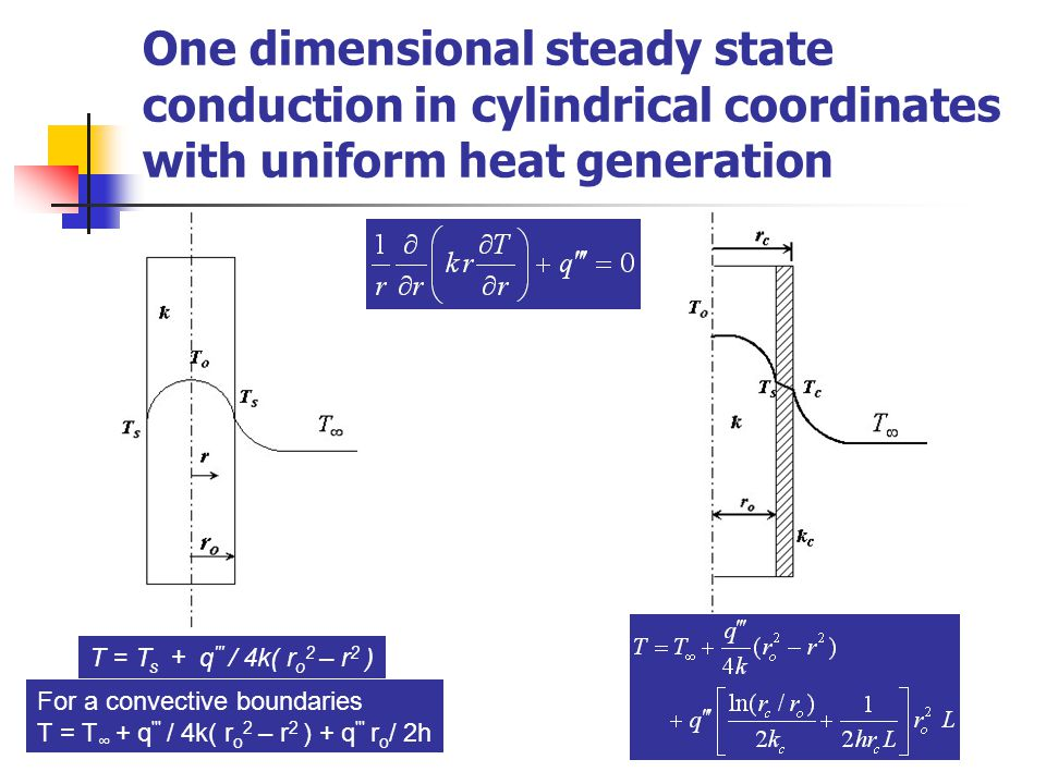 One dimensional steady state conduction in cylindrical coordinates with uniform heat generation T = T s + q / 4k( r o 2 – r 2 ) For a convective boundaries T = T ∞ + q / 4k( r o 2 – r 2 ) + q r o / 2h
