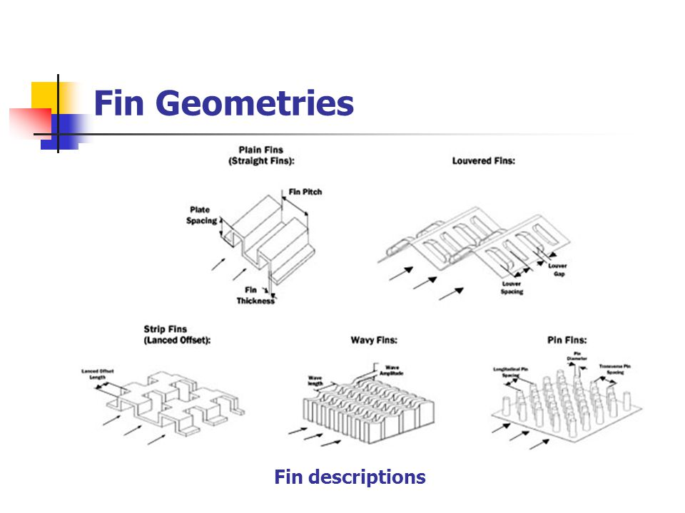 Fin Geometries Fin descriptions