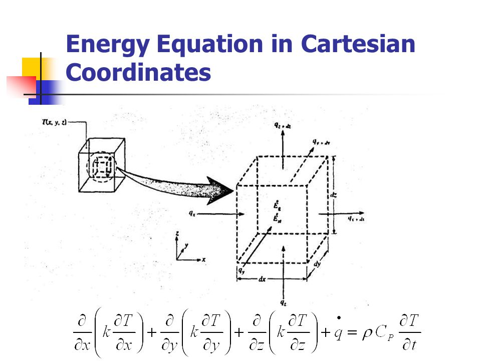 Energy Equation in Cartesian Coordinates
