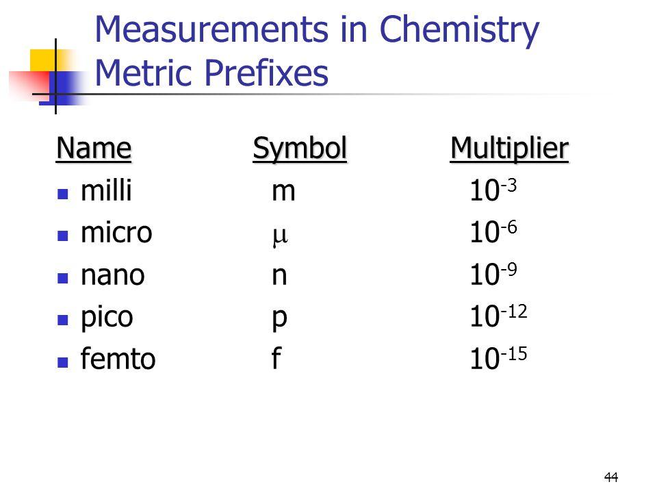 44 Measurements in Chemistry Metric Prefixes NameSymbolMultiplier milli m 10 -3 micro  10 -6 nano n 10 -9 pico p 10 -12 femto f 10 -15