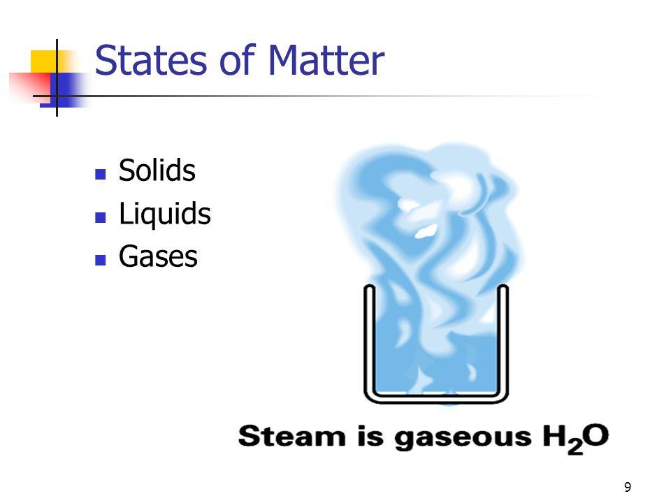 9 States of Matter Solids Liquids Gases