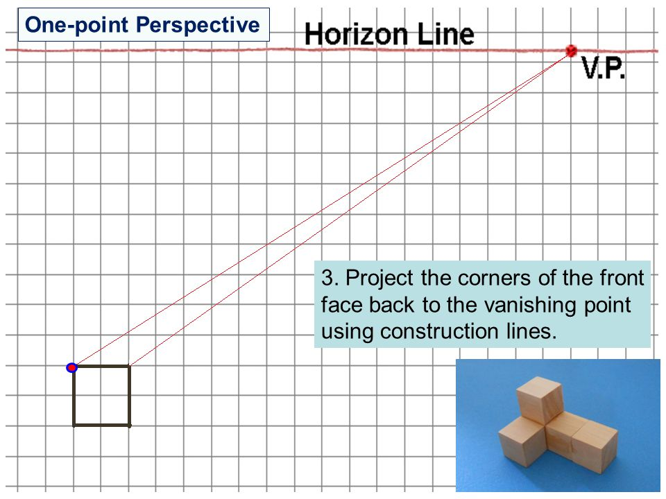 3. Project the corners of the front face back to the vanishing point using construction lines. One-point Perspective