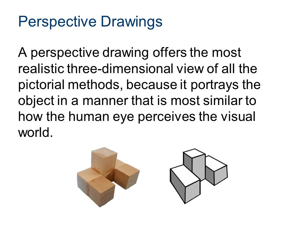 Perspective Drawings A perspective drawing offers the most realistic three-dimensional view of all the pictorial methods, because it portrays the obje