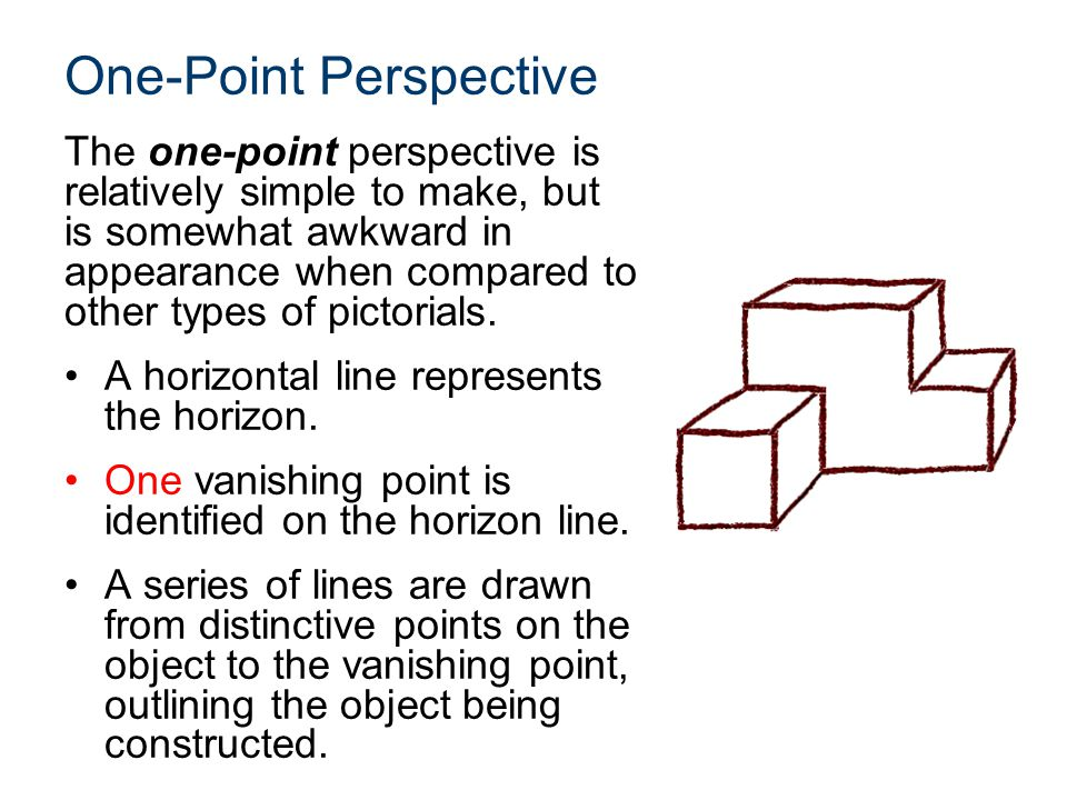 One-Point Perspective The following slides show the steps in creating a one-point perspective of the puzzle piece shown below.