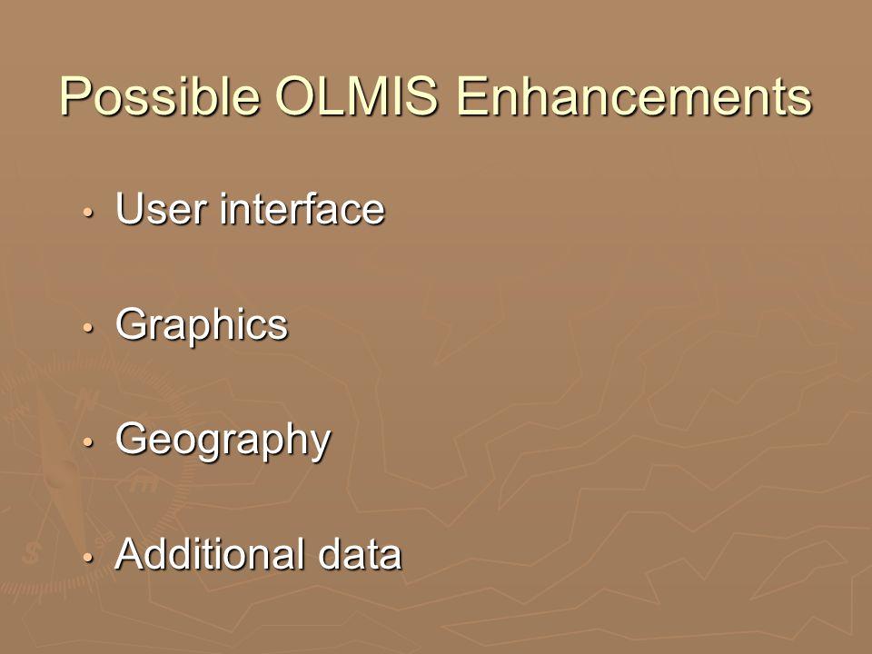 User interface User interface Graphics Graphics Geography Geography Additional data Additional data