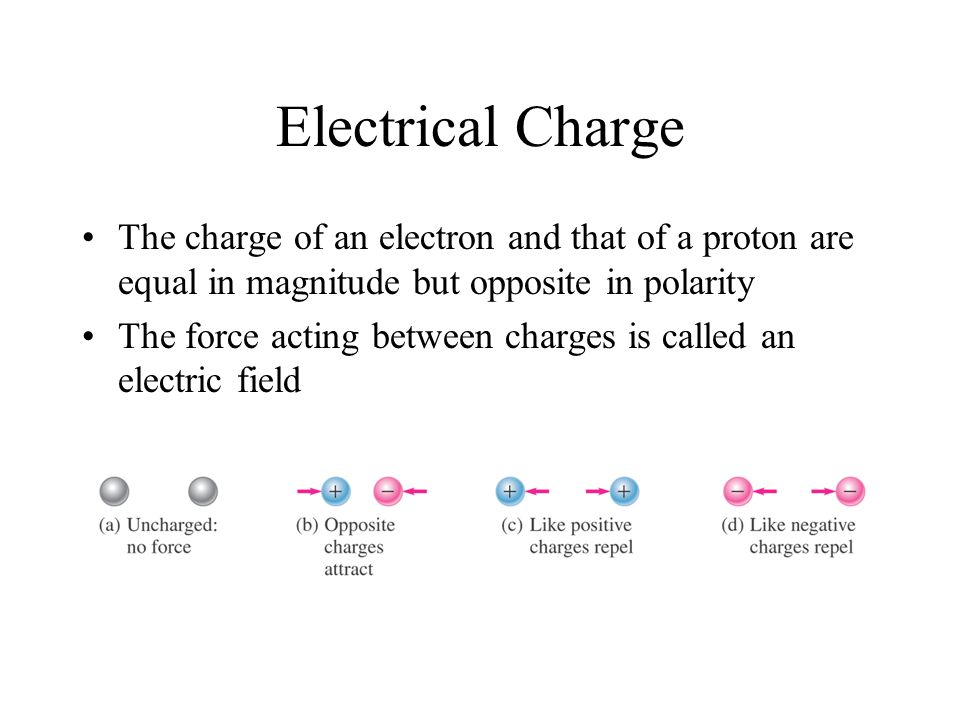 Coulomb Electrical charge (Q) is measured in coulombs (C) By definition: One coulomb is the total charge possessed by 6.25 x 10 18 electrons Q = (number of electrons)/(6.25 x 10 18 )
