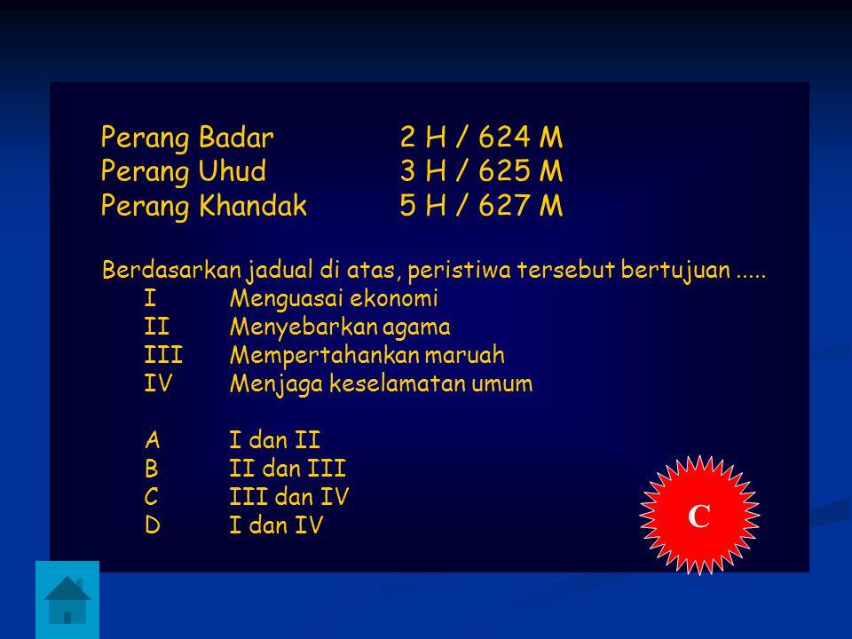 Perang Badar2 H / 624 M Perang Uhud3 H / 625 M Perang Khandak5 H / 627 M Berdasarkan jadual di atas, peristiwa tersebut bertujuan.....