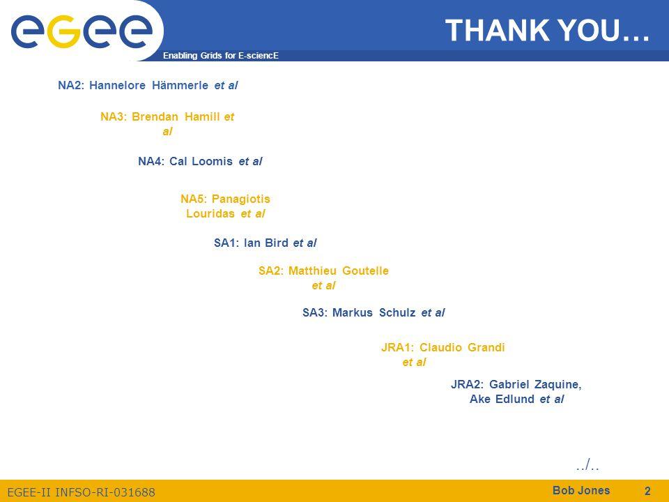 Enabling Grids for E-sciencE EGEE-II INFSO-RI-031688 Bob Jones 2 THANK YOU… NA4: Cal Loomis et al NA5: Panagiotis Louridas et al NA2: Hannelore Hämmer