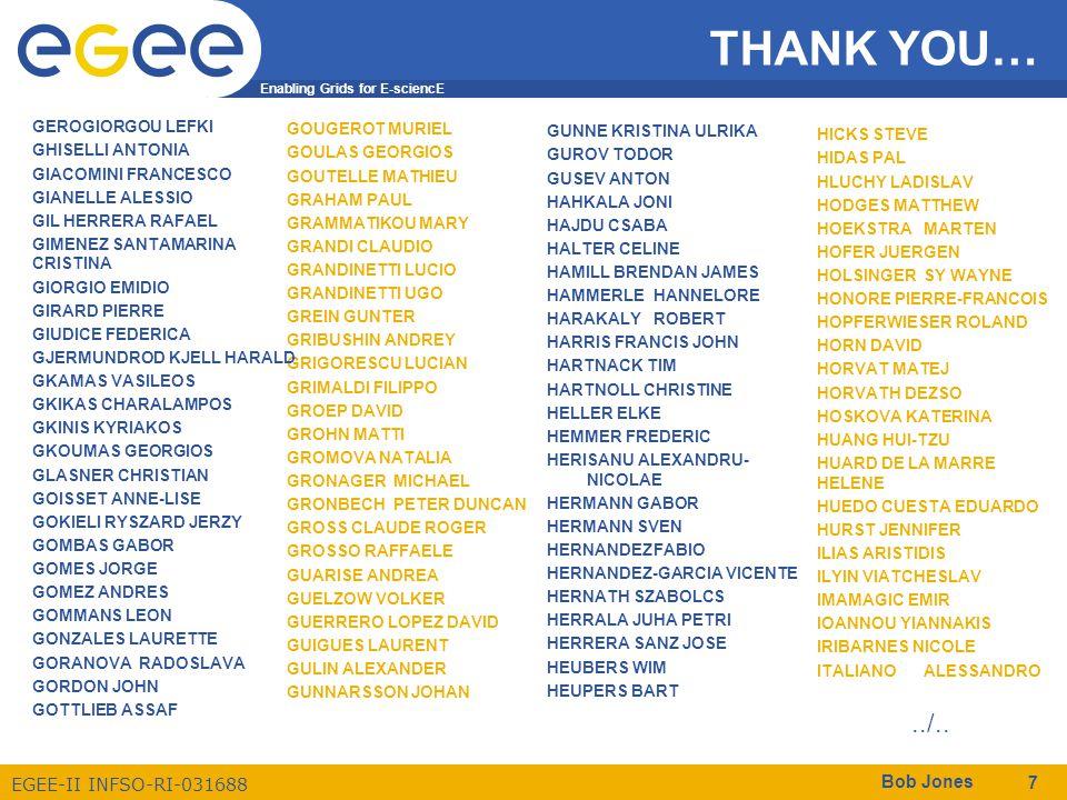 Enabling Grids for E-sciencE EGEE-II INFSO-RI-031688 Bob Jones 7 THANK YOU… GOUGEROT MURIEL GOULAS GEORGIOS GOUTELLE MATHIEU GRAHAM PAUL GRAMMATIKOU M