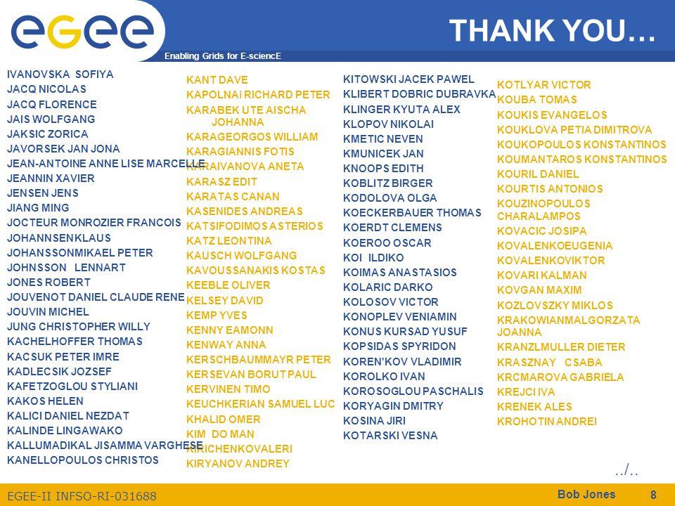 Enabling Grids for E-sciencE EGEE-II INFSO-RI-031688 Bob Jones 8 THANK YOU… KANT DAVE KAPOLNAi RICHARD PETER KARABEK UTE AISCHA JOHANNA KARAGEORGOS WI