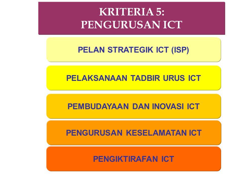 PELAN STRATEGIK ICT (ISP) KRITERIA 5: PENGURUSAN ICT PELAKSANAAN TADBIR URUS ICT PEMBUDAYAAN DAN INOVASI ICT PENGIKTIRAFAN ICT PENGURUSAN KESELAMATAN