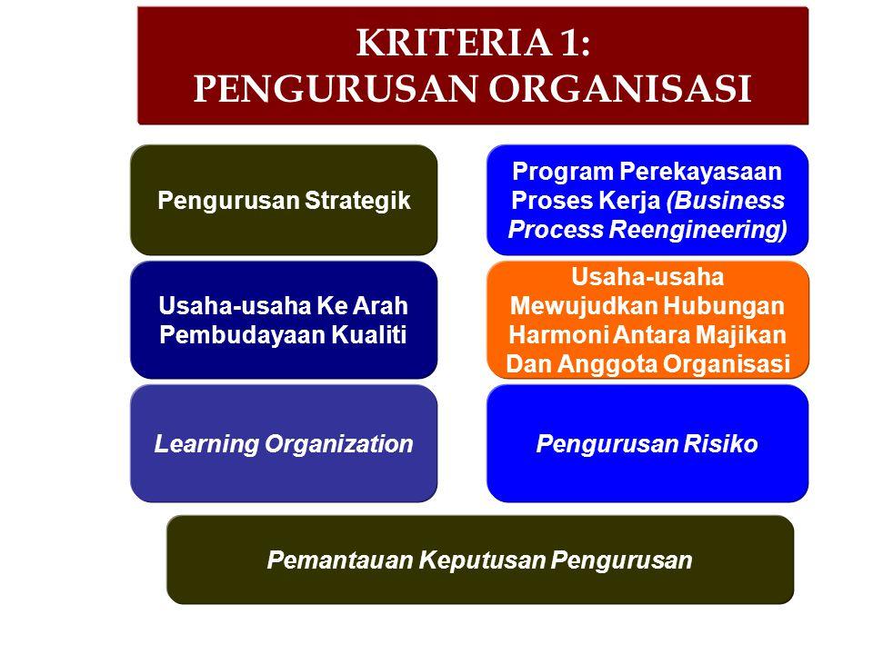 Pengurusan Strategik Program Perekayasaan Proses Kerja (Business Process Reengineering) Usaha-usaha Ke Arah Pembudayaan Kualiti Usaha-usaha Mewujudkan