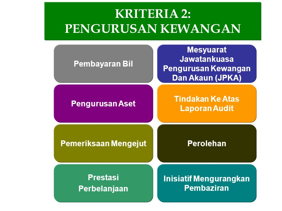 Pembayaran Bil KRITERIA 2: PENGURUSAN KEWANGAN Mesyuarat Jawatankuasa Pengurusan Kewangan Dan Akaun (JPKA) Pengurusan Aset Tindakan Ke Atas Laporan Au