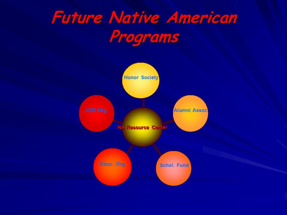 Future Native American Programs NA Resource Center Honor Society Alumni Assoc.