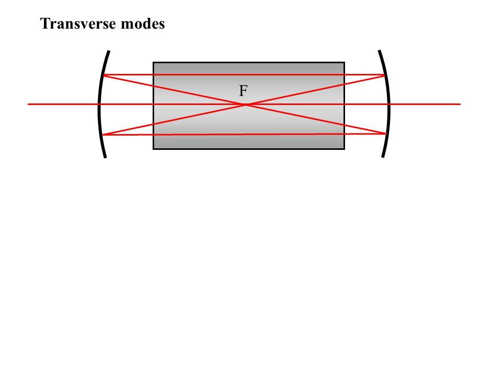 Transverse modes F