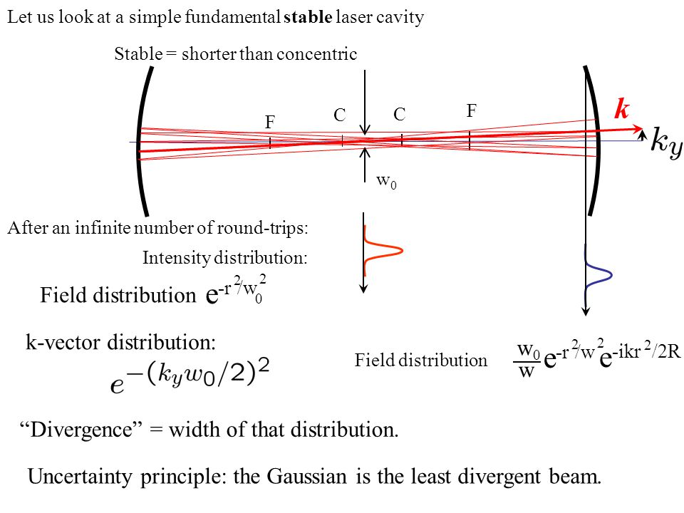 C F F C Let us look at a simple fundamental stable laser cavity Stable = shorter than concentric After an infinite number of round-trips: Intensity di