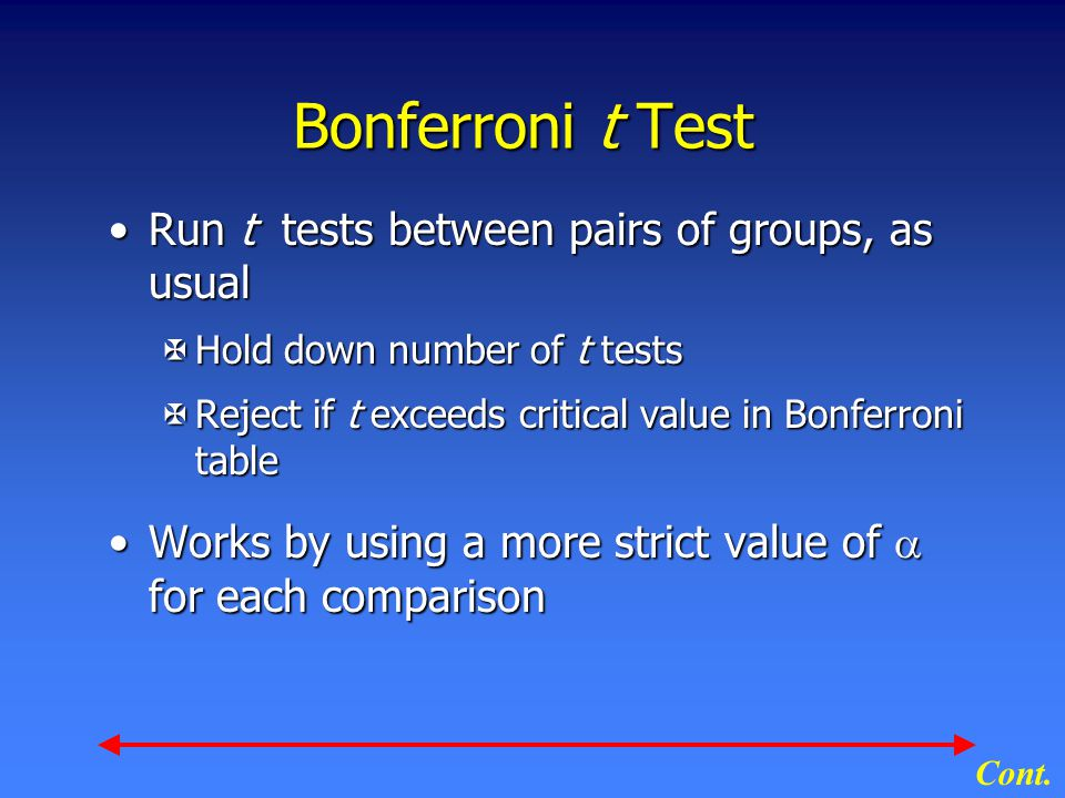 Bonferroni t Test Run t tests between pairs of groups, as usualRun t tests between pairs of groups, as usual XHold down number of t tests XReject if t exceeds critical value in Bonferroni table Works by using a more strict value of  for each comparisonWorks by using a more strict value of  for each comparison Cont.