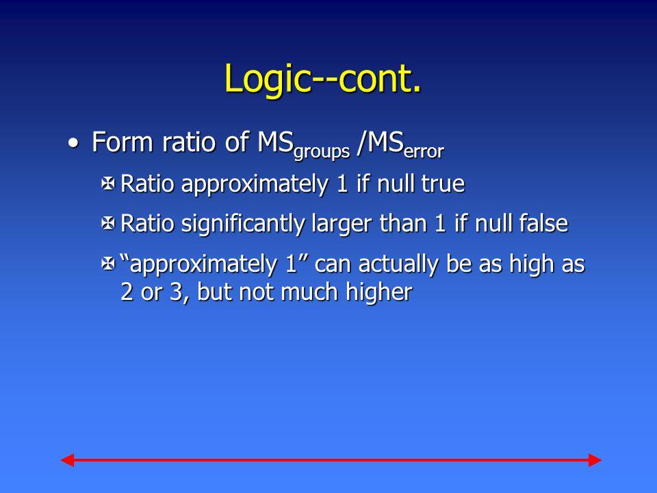 Logic--cont.