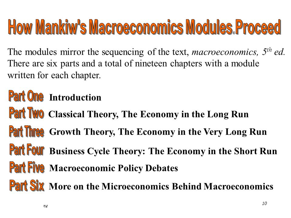 10 Chapter One The modules mirror the sequencing of the text, macroeconomics, 5 th ed. There are six parts and a total of nineteen chapters with a mod
