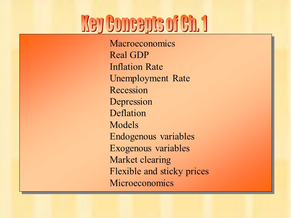 11 Chapter One Macroeconomics Real GDP Inflation Rate Unemployment Rate Recession Depression Deflation Models Endogenous variables Exogenous variables