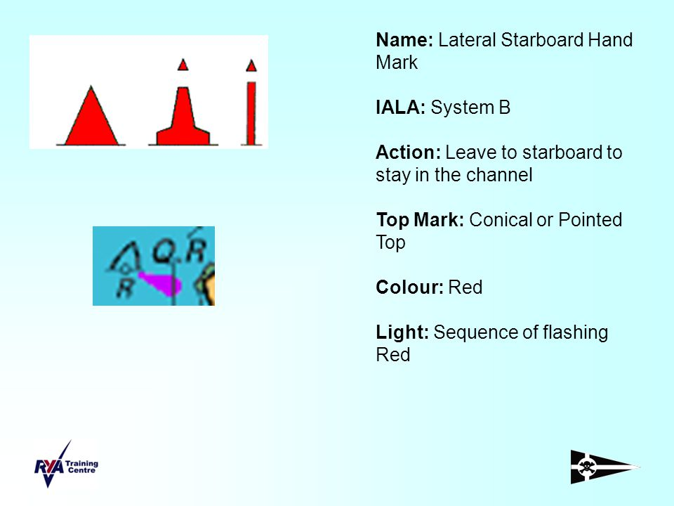 Name: Lateral Starboard Hand Mark IALA: System B Action: Leave to starboard to stay in the channel Top Mark: Conical or Pointed Top Colour: Red Light: