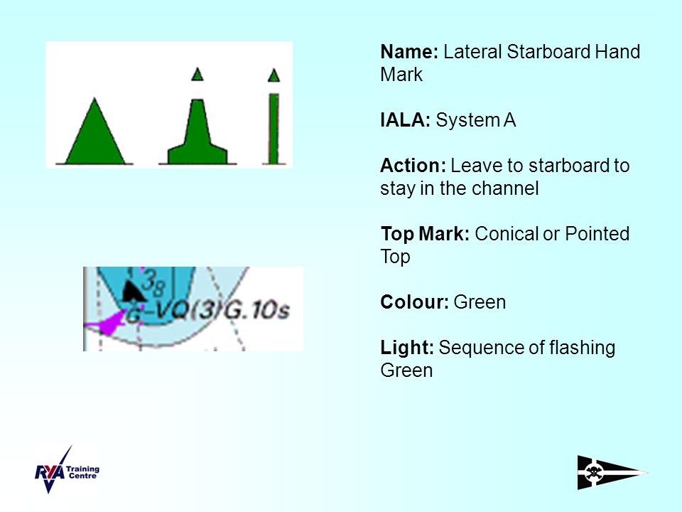 Name: Lateral Starboard Hand Mark IALA: System A Action: Leave to starboard to stay in the channel Top Mark: Conical or Pointed Top Colour: Green Ligh